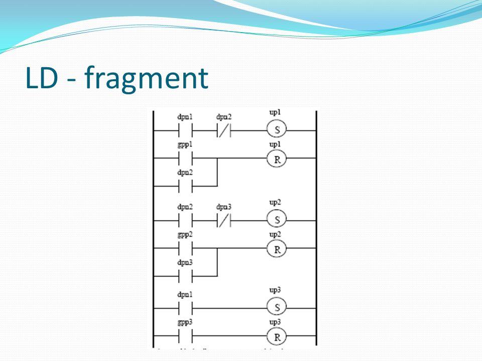LD - fragment