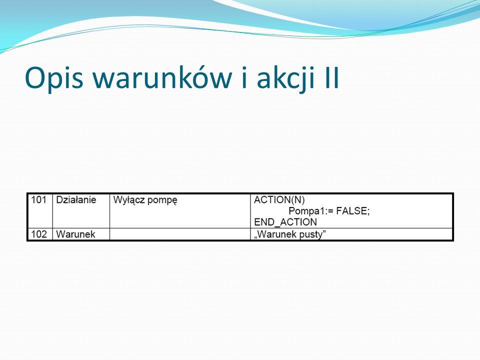 Opis warunków i akcji II