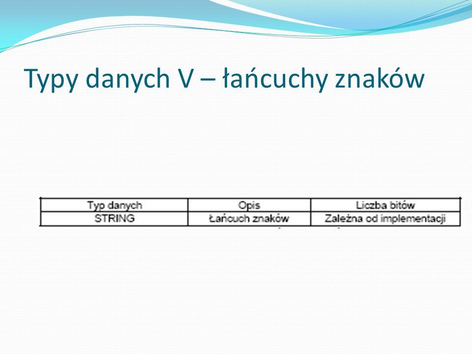 Typy danych V – łańcuchy znaków