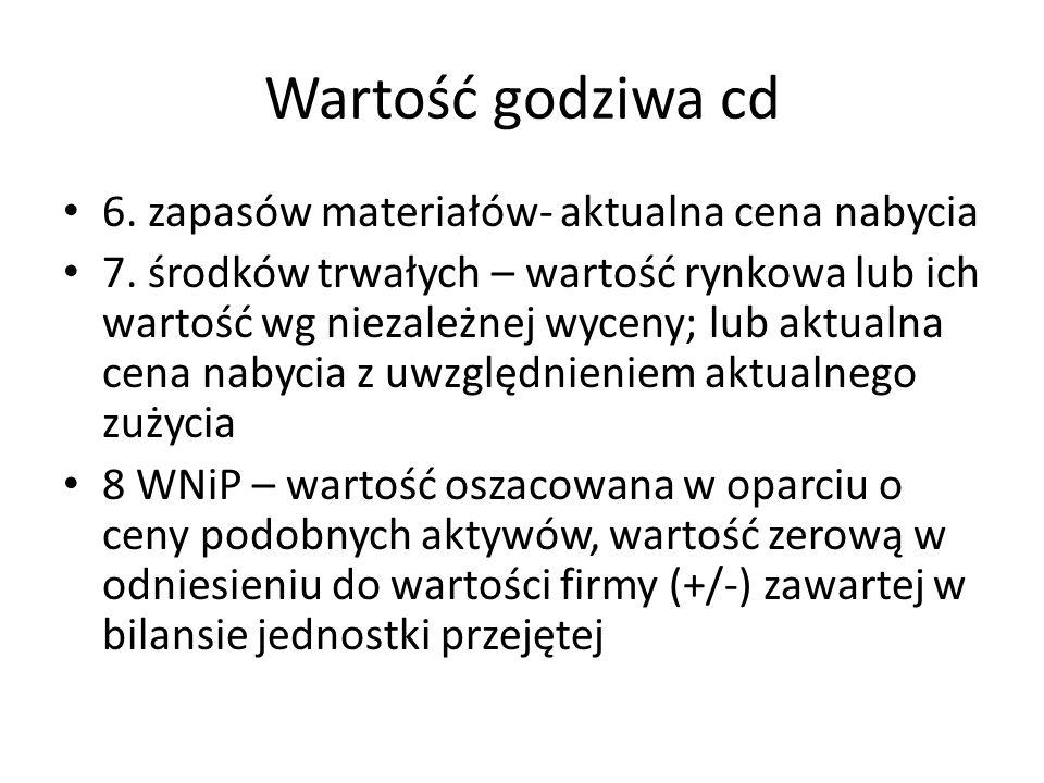 Wartość godziwa cd 6. zapasów materiałów- aktualna cena nabycia