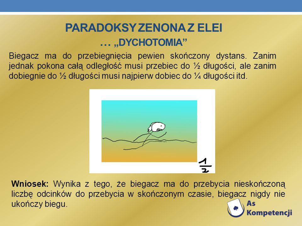 "Paradoksy Zenona z Elei … ""dychotomia"