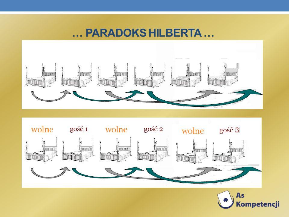 … Paradoks Hilberta …