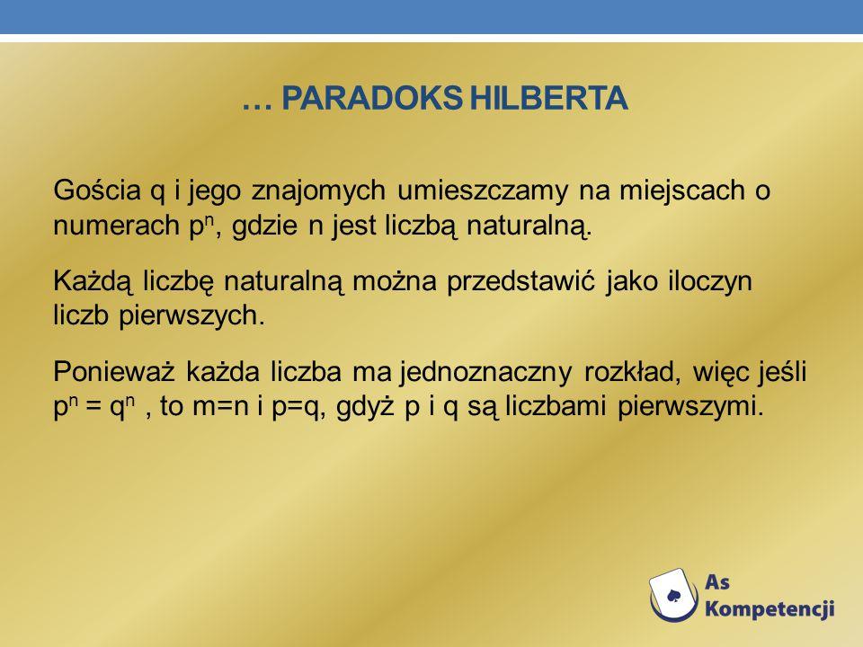 … Paradoks Hilberta
