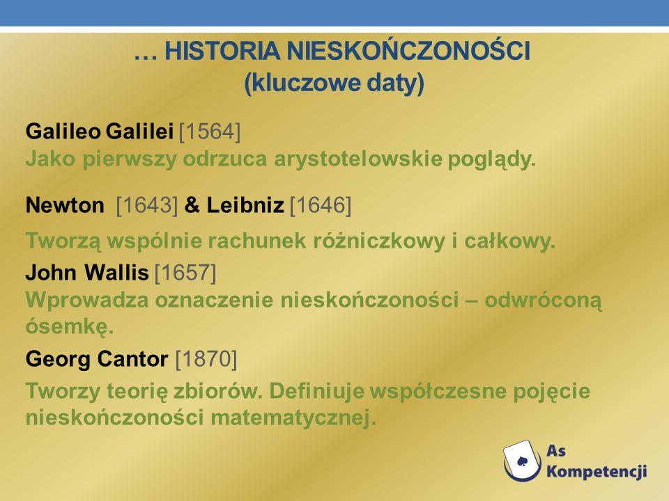 … Historia nieskończoności (kluczowe daty)