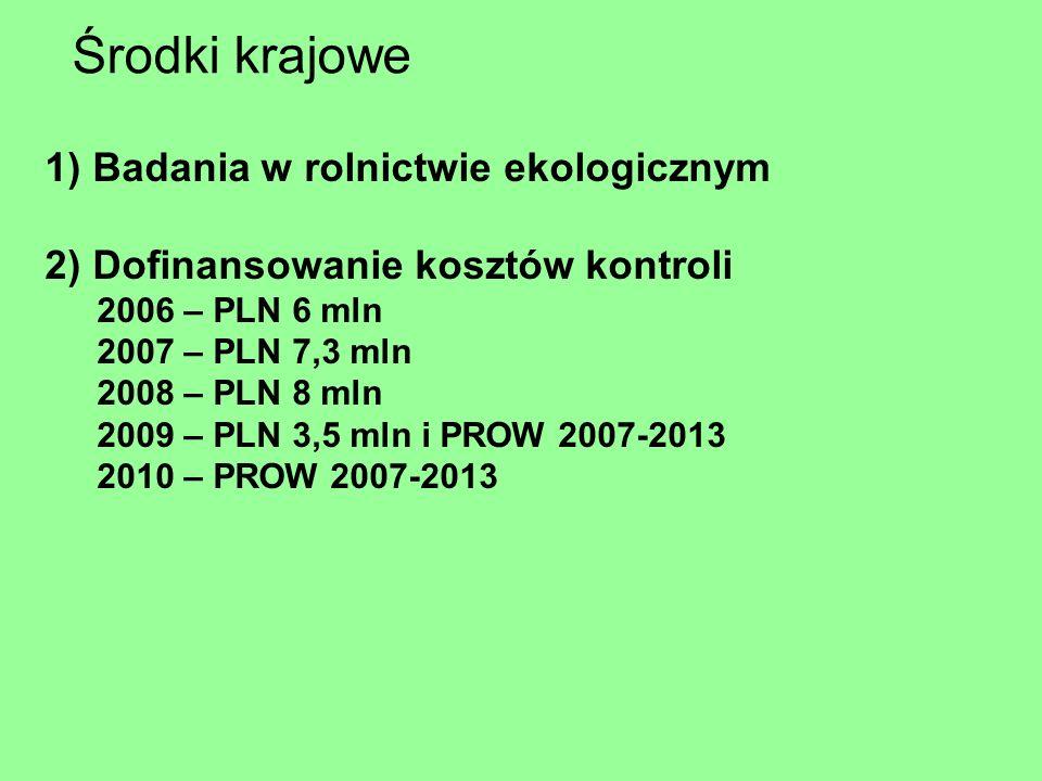 Środki krajowe 1) Badania w rolnictwie ekologicznym