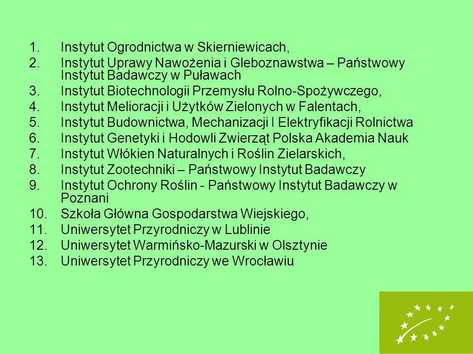 Instytut Ogrodnictwa w Skierniewicach,