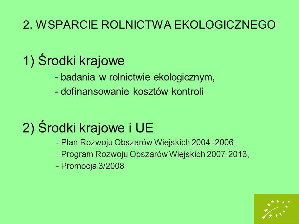 2. WSPARCIE ROLNICTWA EKOLOGICZNEGO