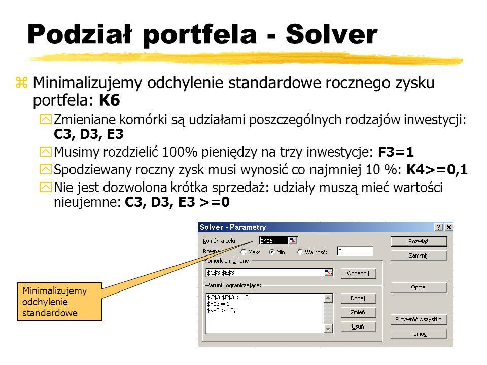 Podział portfela - Solver