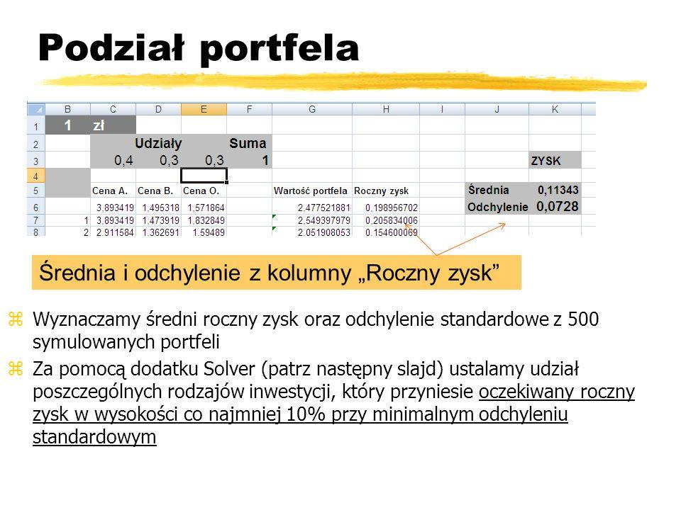"""Podział portfela Średnia i odchylenie z kolumny """"Roczny zysk"""