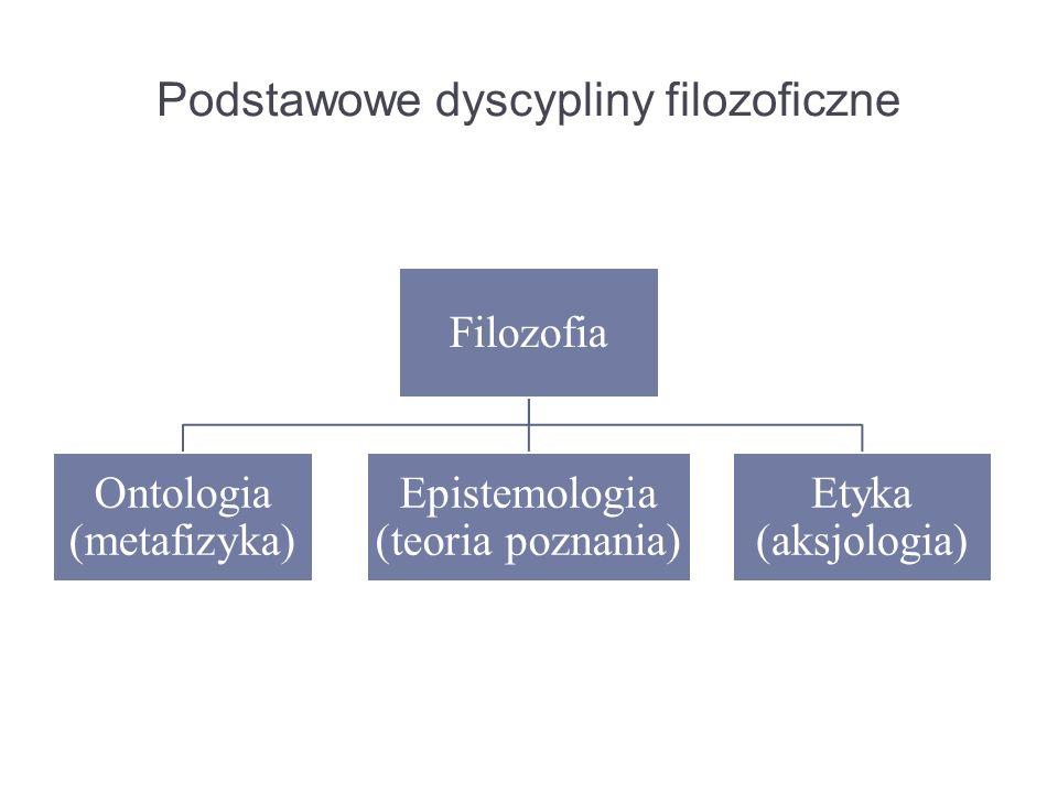 Podstawowe dyscypliny filozoficzne