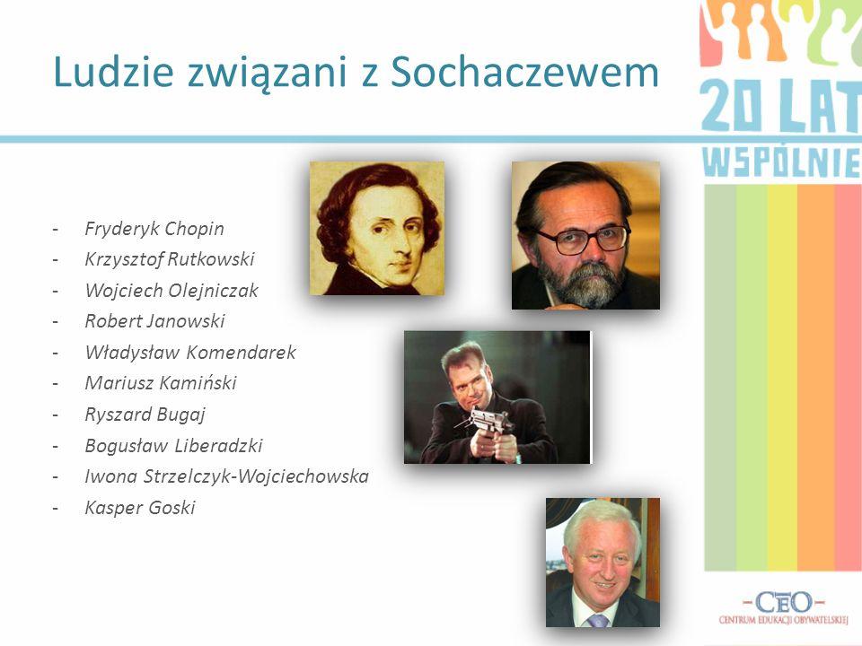 Ludzie związani z Sochaczewem