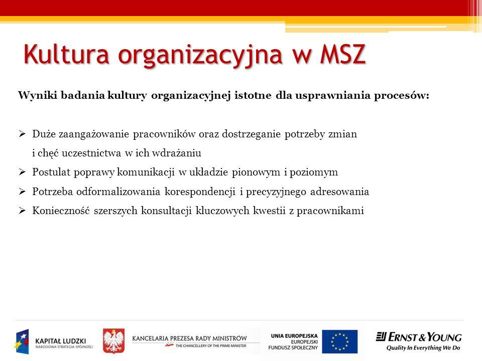 Kultura organizacyjna w MSZ