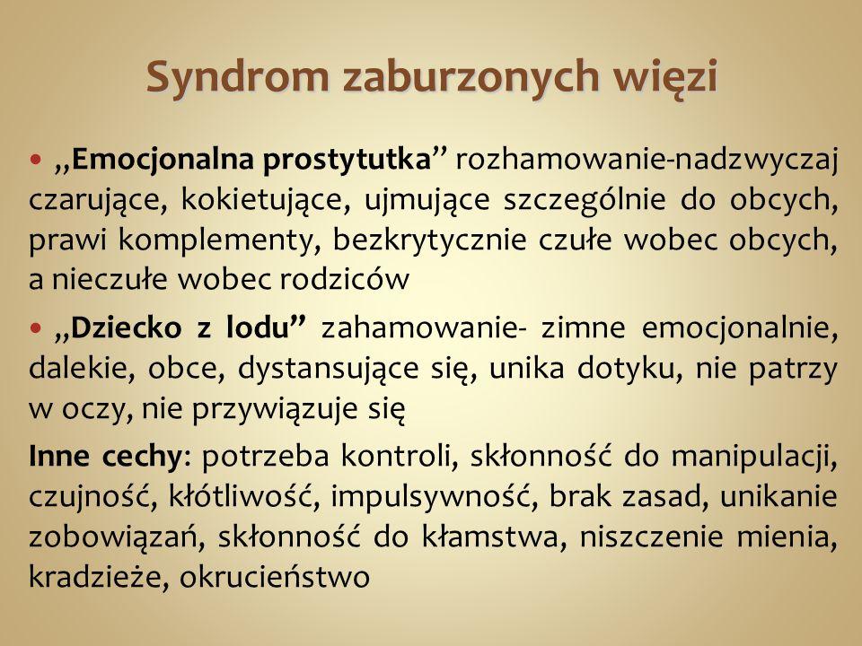 Syndrom zaburzonych więzi
