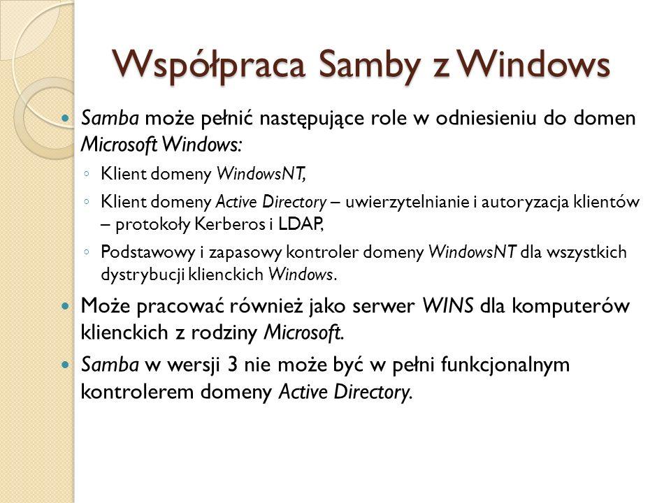 Współpraca Samby z Windows