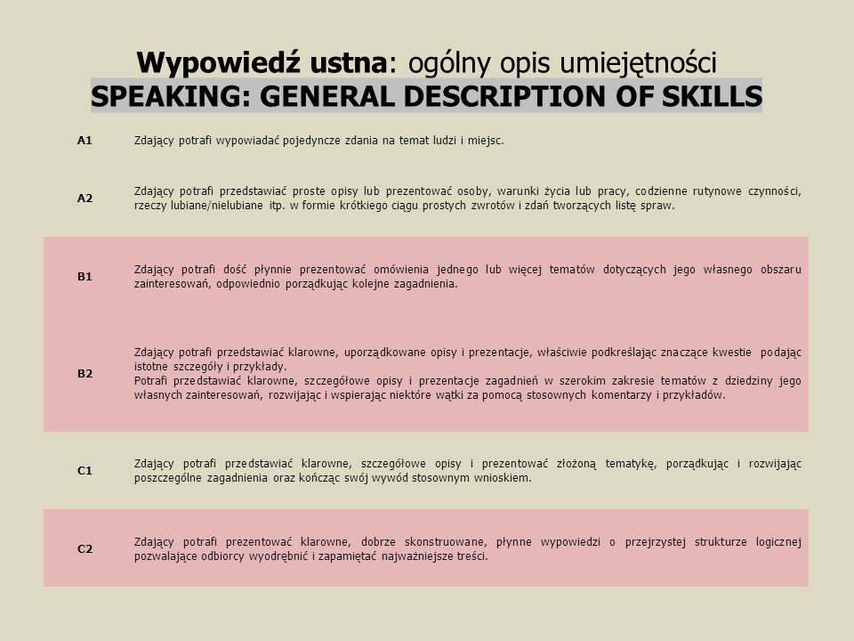 SPEAKING: GENERAL DESCRIPTION OF SKILLS