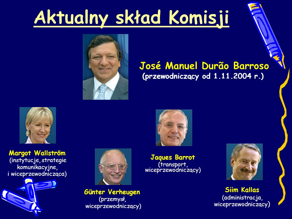 Aktualny skład Komisji