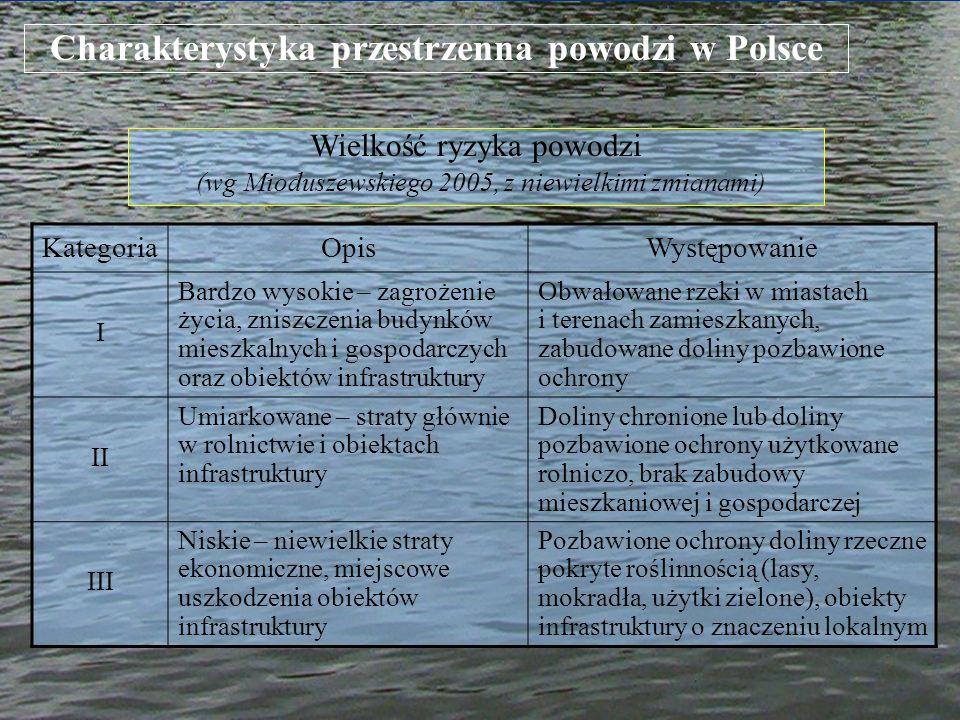 Charakterystyka przestrzenna powodzi w Polsce