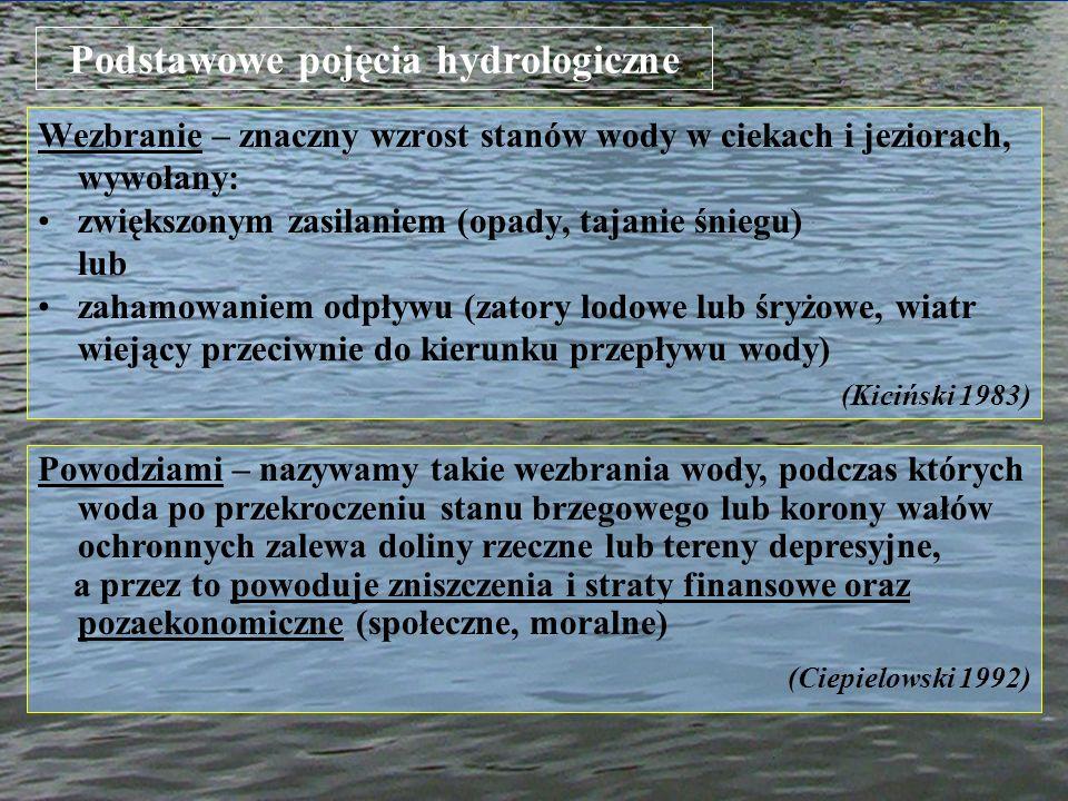 Podstawowe pojęcia hydrologiczne