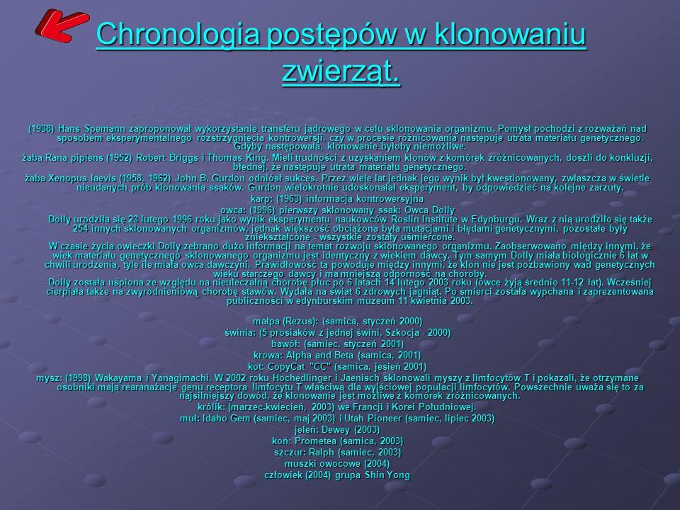 Chronologia postępów w klonowaniu zwierząt.