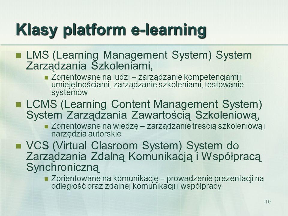 Klasy platform e-learning