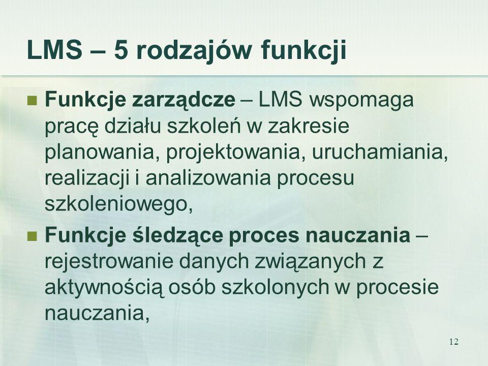 LMS – 5 rodzajów funkcji