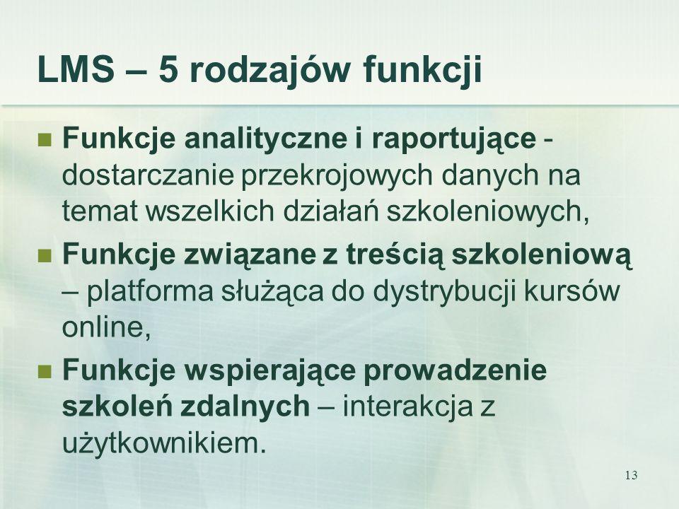 LMS – 5 rodzajów funkcji Funkcje analityczne i raportujące - dostarczanie przekrojowych danych na temat wszelkich działań szkoleniowych,