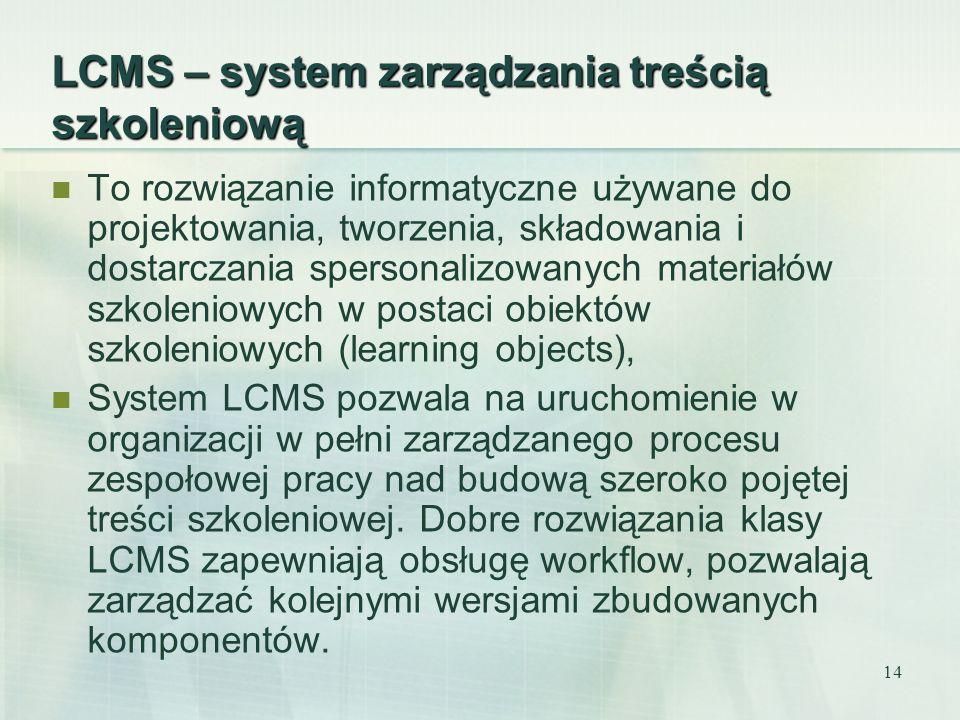 LCMS – system zarządzania treścią szkoleniową