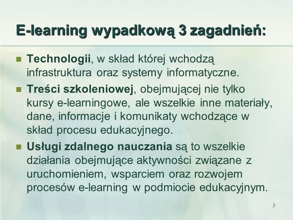 E-learning wypadkową 3 zagadnień: