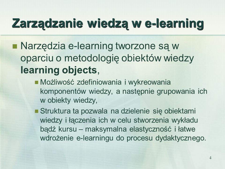 Zarządzanie wiedzą w e-learning