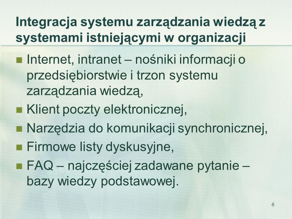 Integracja systemu zarządzania wiedzą z systemami istniejącymi w organizacji