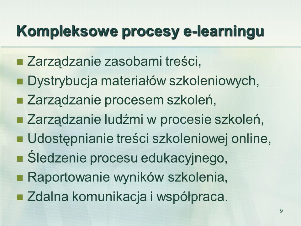Kompleksowe procesy e-learningu