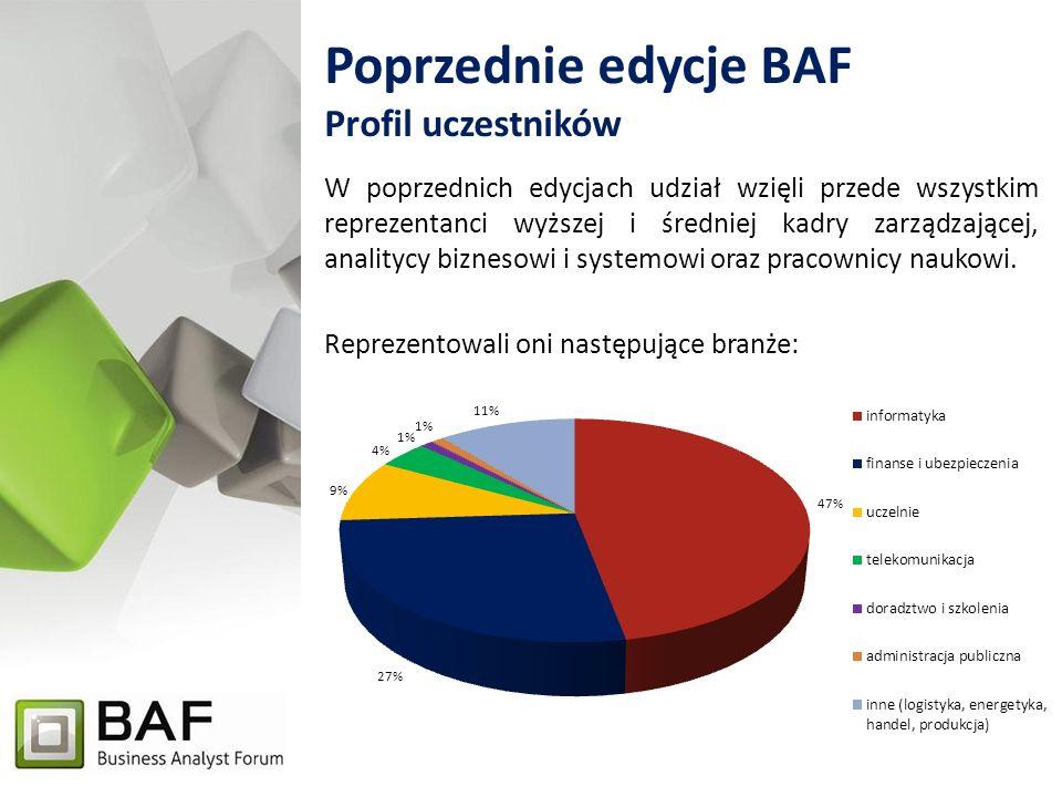 Poprzednie edycje BAF Profil uczestników
