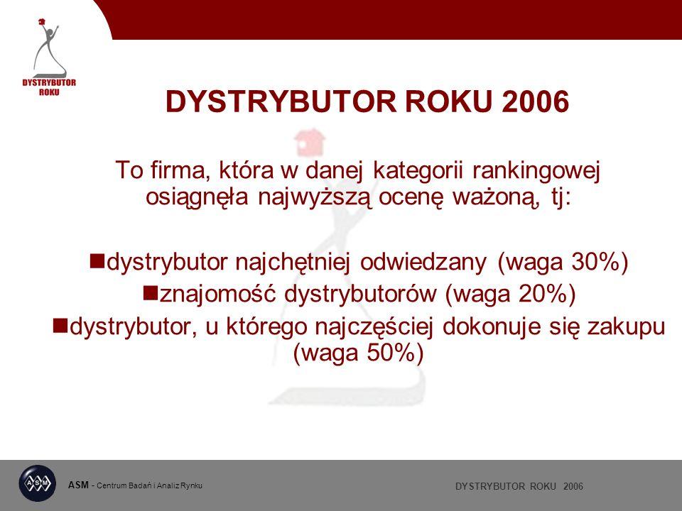 DYSTRYBUTOR ROKU 2006To firma, która w danej kategorii rankingowej osiągnęła najwyższą ocenę ważoną, tj: