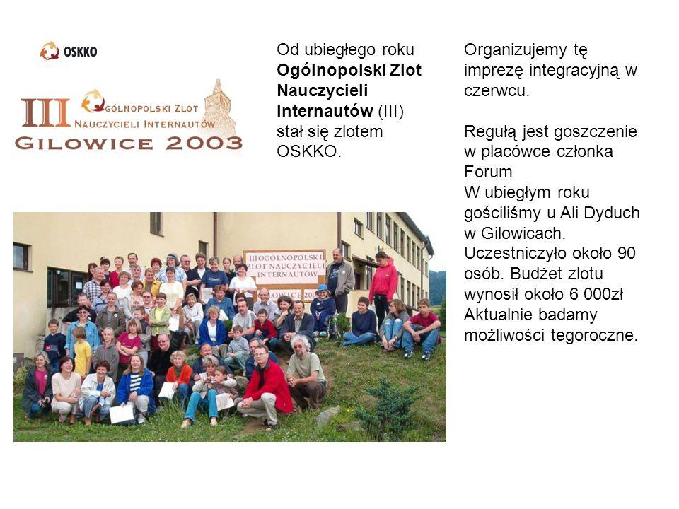 Od ubiegłego roku Ogólnopolski Zlot Nauczycieli Internautów (III) stał się zlotem OSKKO.