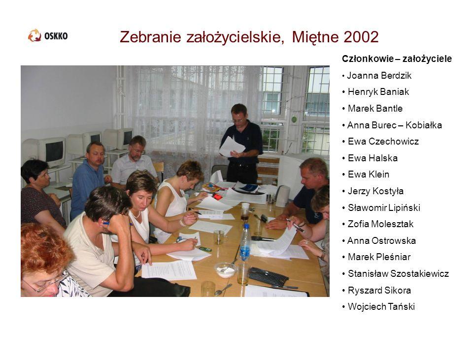 Zebranie założycielskie, Miętne 2002