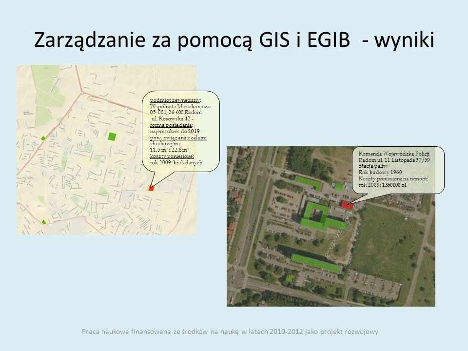 Zarządzanie za pomocą GIS i EGIB - wyniki
