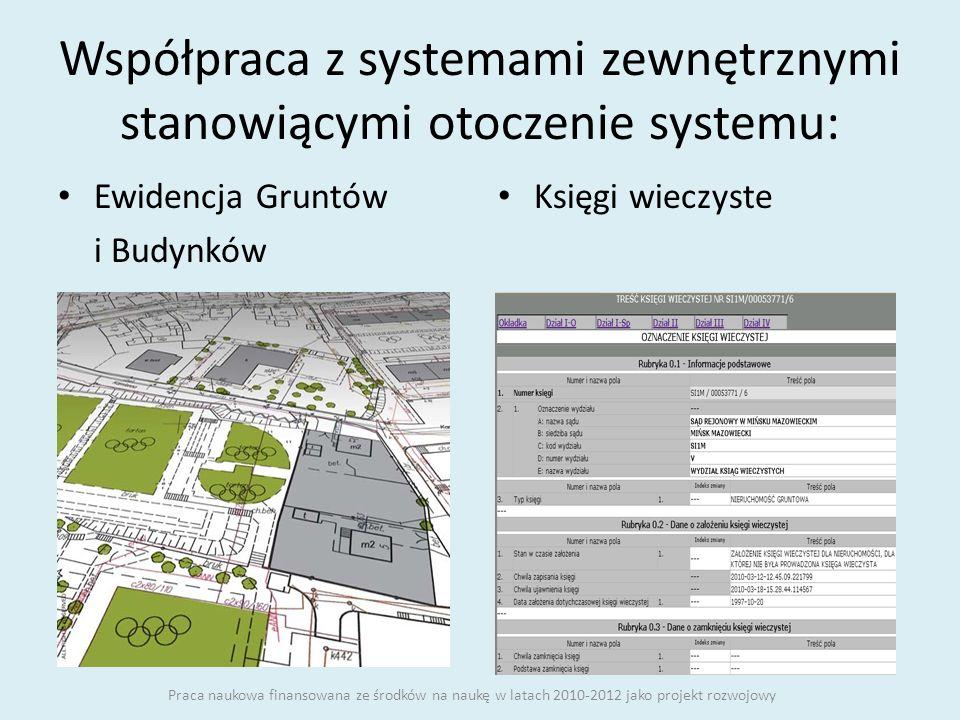Współpraca z systemami zewnętrznymi stanowiącymi otoczenie systemu: