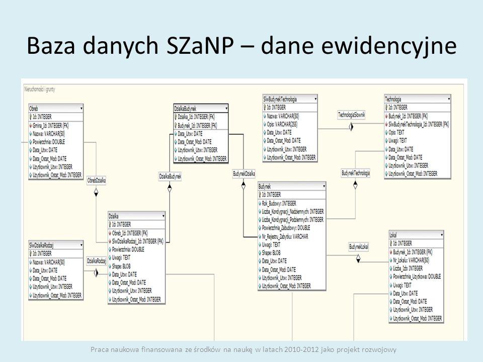 Baza danych SZaNP – dane ewidencyjne