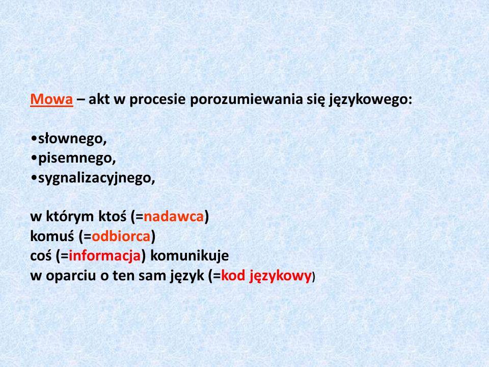 Mowa – akt w procesie porozumiewania się językowego: