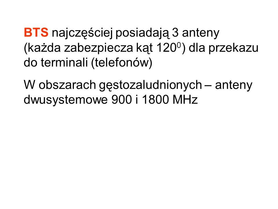 BTS najczęściej posiadają 3 anteny (każda zabezpiecza kąt 1200) dla przekazu do terminali (telefonów)
