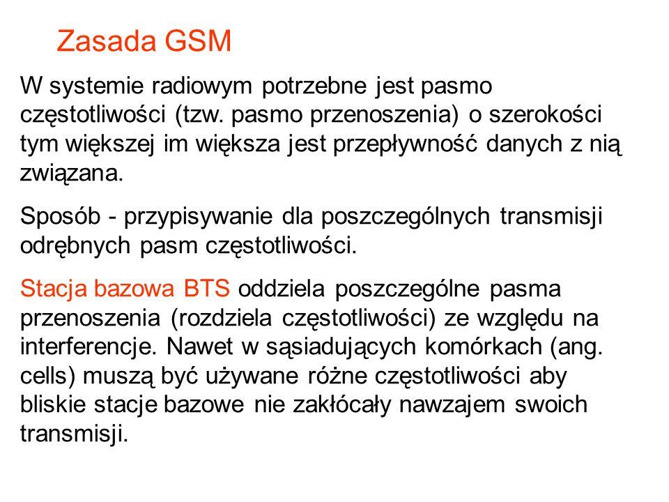 Zasada GSM