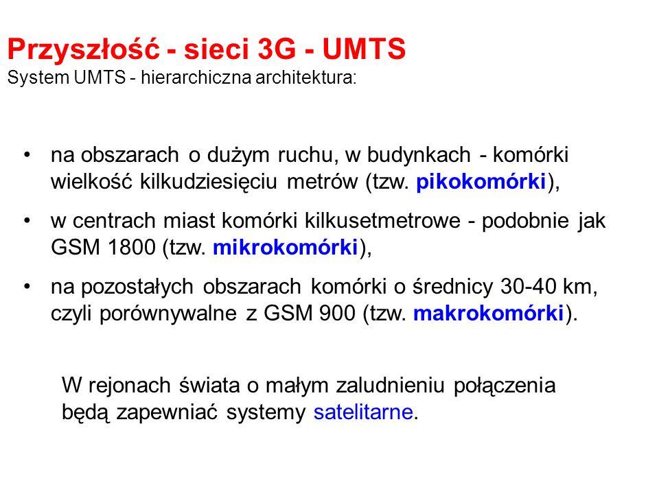 Przyszłość - sieci 3G - UMTS