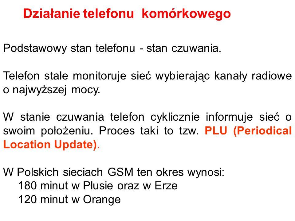Działanie telefonu komórkowego