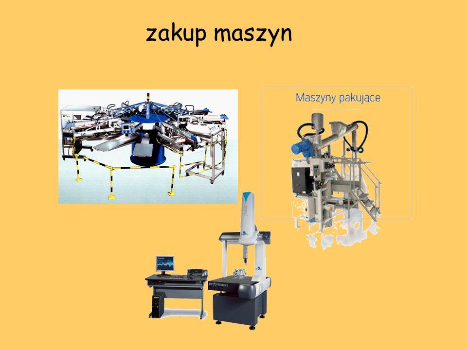 zakup maszyn