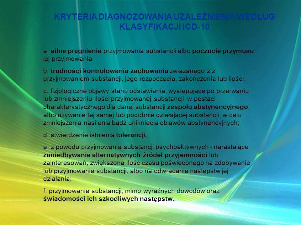 KRYTERIA DIAGNOZOWANIA UZALEŻNIENIA WEDŁUG KLASYFIKACJI ICD-10