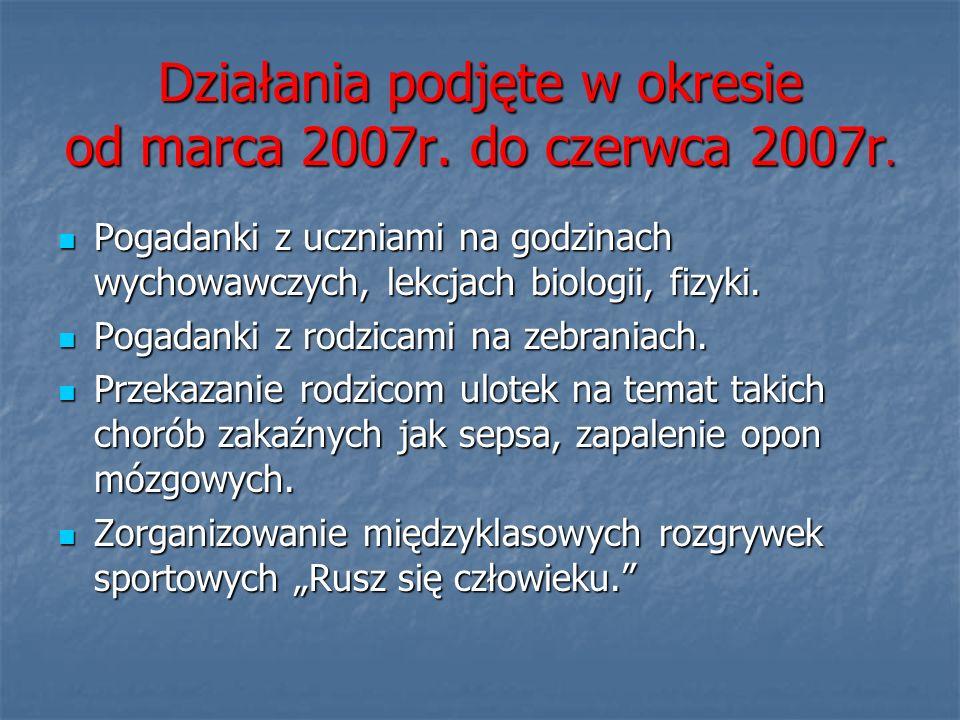 Działania podjęte w okresie od marca 2007r. do czerwca 2007r.