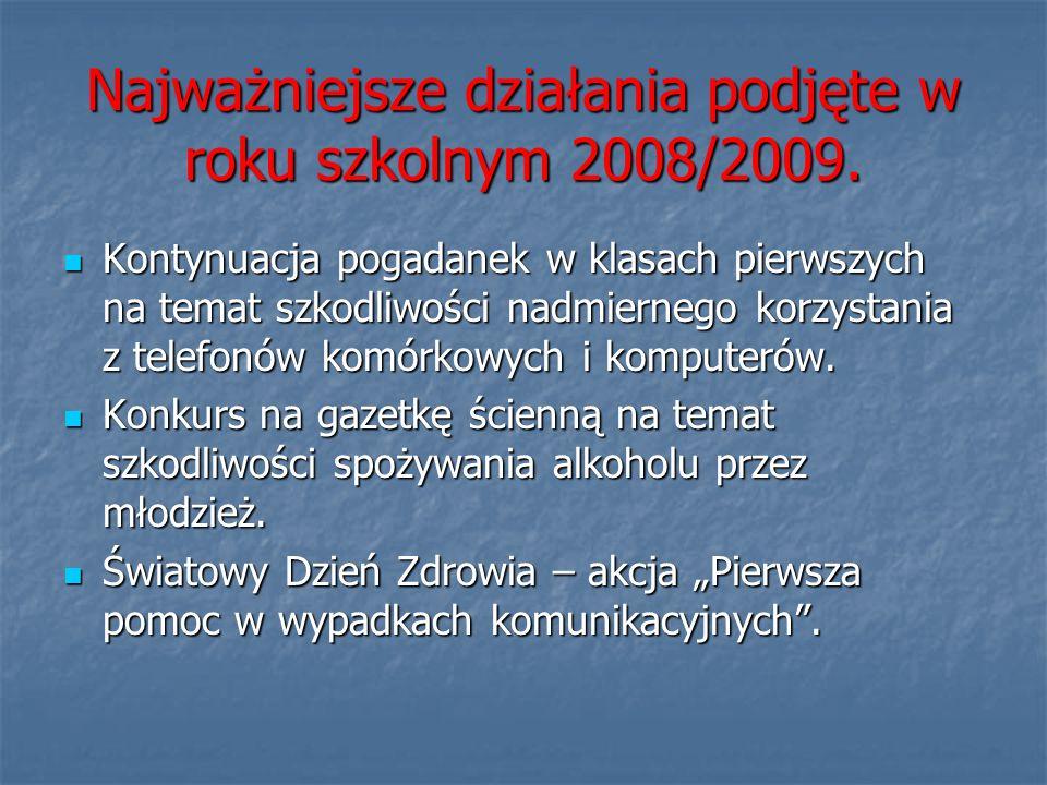 Najważniejsze działania podjęte w roku szkolnym 2008/2009.