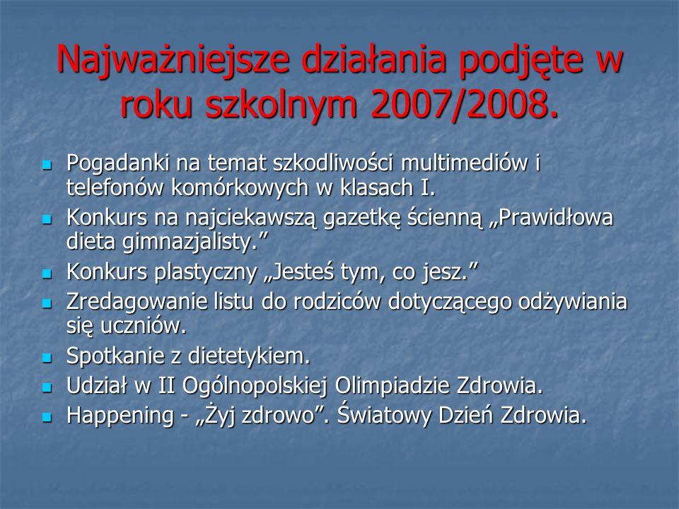 Najważniejsze działania podjęte w roku szkolnym 2007/2008.