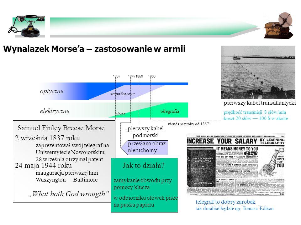 Wynalazek Morse'a – zastosowanie w armii