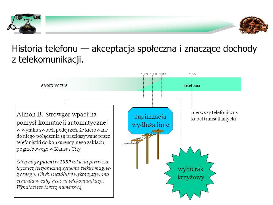 Historia telefonu — akceptacja społeczna i znaczące dochody z telekomunikacji.